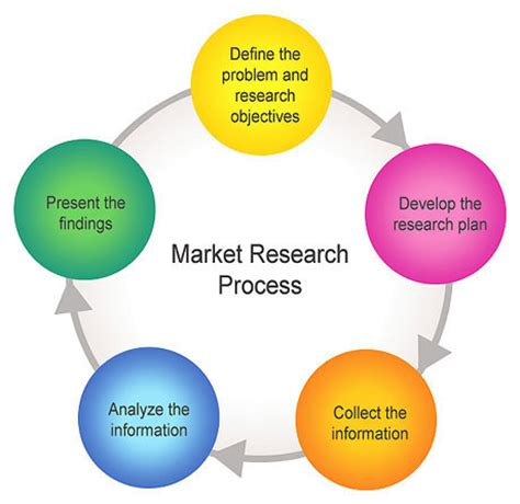 Research paper on technical analysis pdf